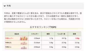 11_おすすめ食材ランキング_DNA検査_遺伝子革命