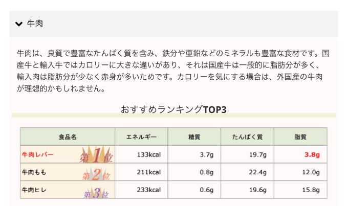 11_おすすめ食材ランキング_DNA検査